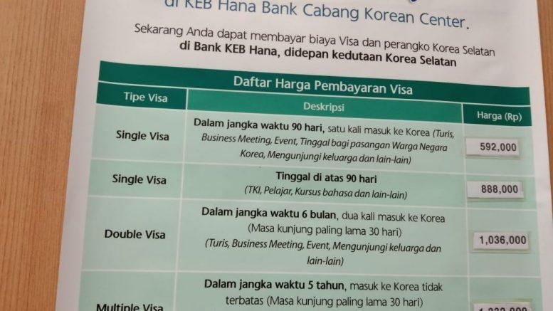 Mengurus Visa Korea Tidak Lagi Di Kedutaan Besar Korea