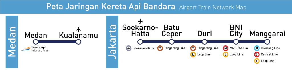 Rute Kereta Bandara Soekarno Hatta dan Stasiun yang dilewati